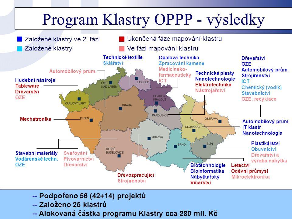 Program Klastry OPPP - výsledky Hudební nástroje Tableware Dřevařství OZE Mechatronika Automobilový prům. Technické textilie Sklářství Stavební materi