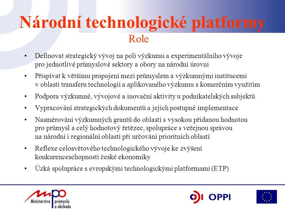 Národní technologické platformy Role •Definovat strategický vývoj na poli výzkumu a experimentálního vývoje pro jednotlivé průmyslové sektory a obory