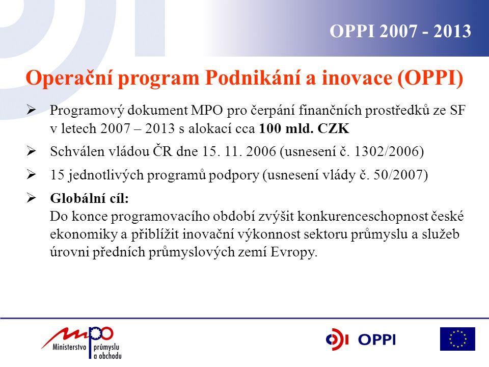 OPPI 2007 - 2013 Operační program Podnikání a inovace (OPPI)  Programový dokument MPO pro čerpání finančních prostředků ze SF v letech 2007 – 2013 s