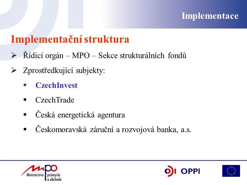 Implementace Implementační struktura  Řídicí orgán – MPO – Sekce strukturálních fondů  Zprostředkující subjekty:  CzechInvest  CzechTrade  Česká