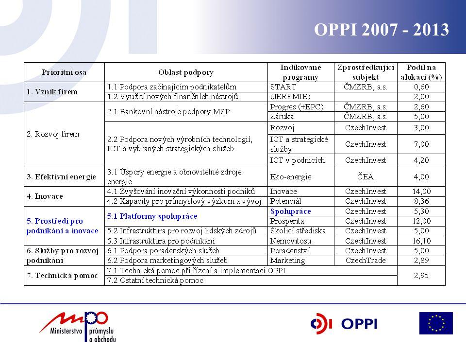 •NTP napomáhají –ke spojení úsilí vědecké a podnikatelské komunity na národní úrovni a ve vztahu k ETP –k efektivní spolupráci a spoluúčasti na návrzích strategického vývoje, rámcových programů i podporovaných aktivit na evropské úrovni –usnadnění přístupu členů k významným plánovacím procesům ETP –snazšímu přístupu k mezinárodním partnerům a členům ETP např.