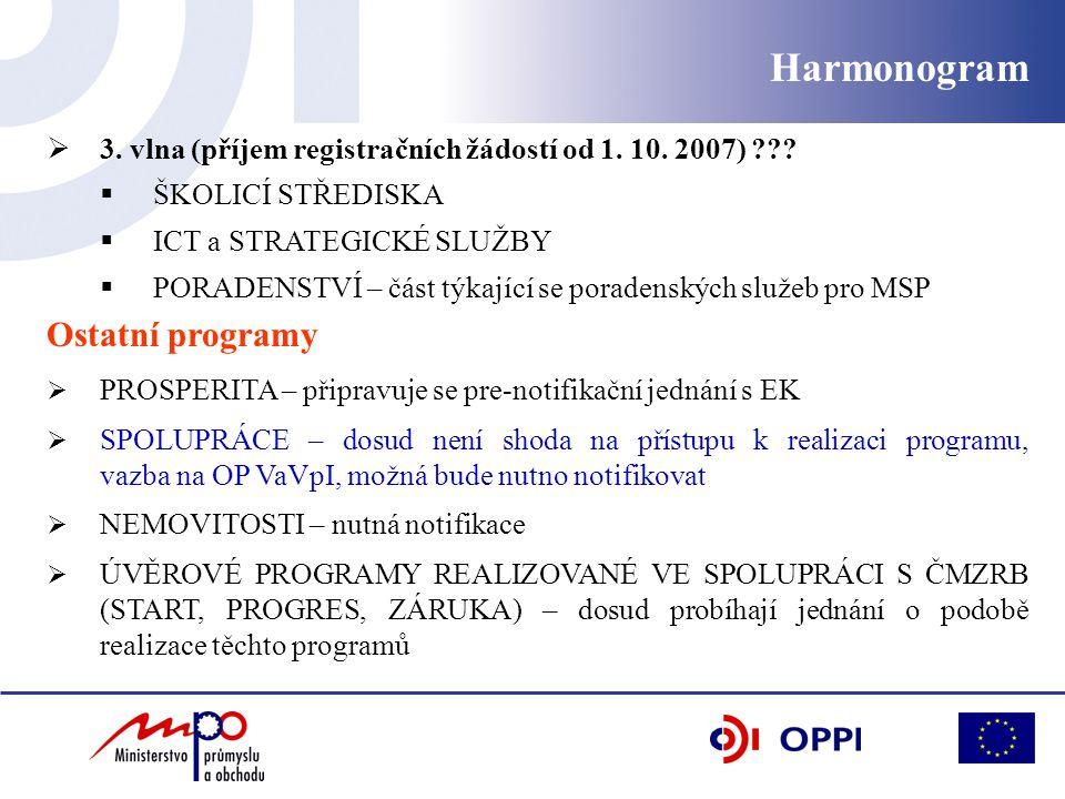 Harmonogram  3. vlna (příjem registračních žádostí od 1. 10. 2007) ???  ŠKOLICÍ STŘEDISKA  ICT a STRATEGICKÉ SLUŽBY  PORADENSTVÍ – část týkající s