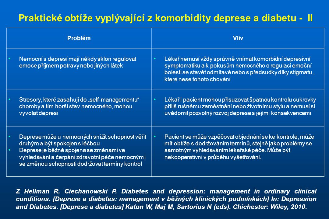 Z Hellman R, Ciechanowski P. Diabetes and depression: management in ordinary clinical conditions. [Deprese a diabetes: management v běžných klinických