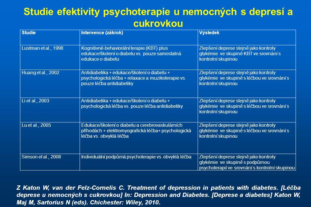 Studie efektivity psychoterapie u nemocných s depresí a cukrovkou Z Katon W, van der Felz-Cornelis C. Treatment of depression in patients with diabete