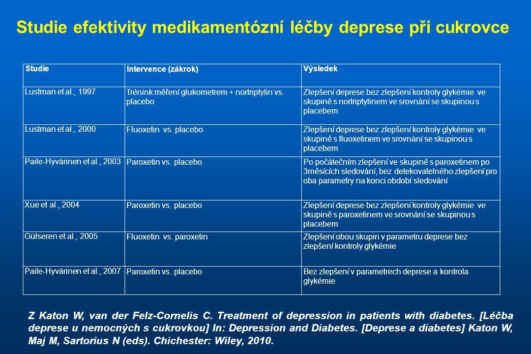 Studie efektivity medikamentózní léčby deprese při cukrovce Z Katon W, van der Felz-Cornelis C. Treatment of depression in patients with diabetes. [Lé