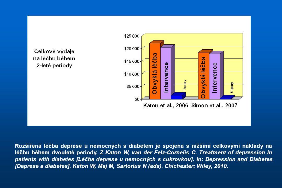 Rozšířená léčba deprese u nemocných s diabetem je spojena s nižšími celkovými náklady na léčbu během dvouleté periody. Z Katon W, van der Felz-Corneli