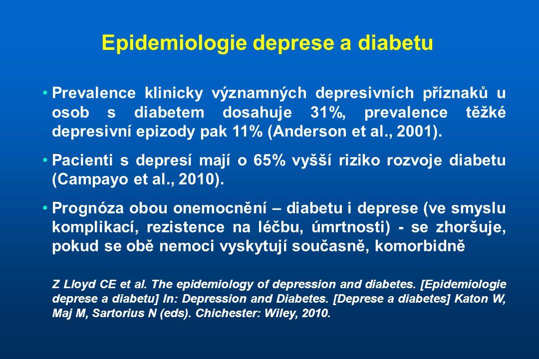 Epidemiologie deprese a diabetu •Prevalence klinicky významných depresivních příznaků u osob s diabetem dosahuje 31%, prevalence těžké depresivní epiz