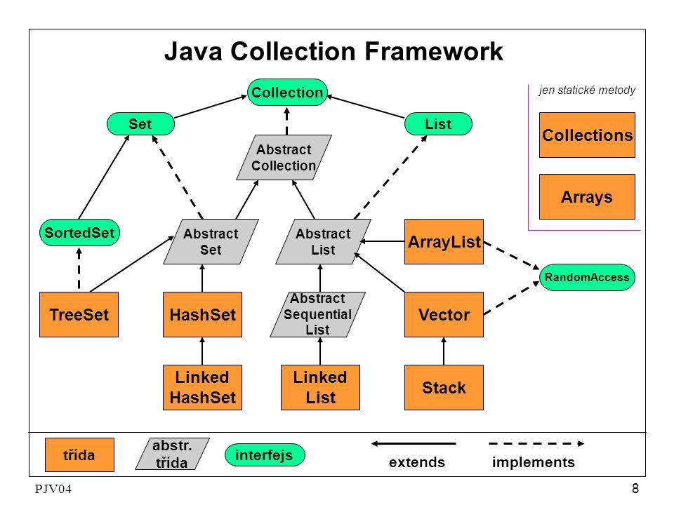 PJV0419 MapMap •Interfejs Map definuje abstraktní metody: void clear ( ) boolean containsKey ( Object key ) boolean containsValue ( Object value ) Set entrySet ( ) Object get ( Object key ) boolean isEmpty ( ) Set keySet ( ) Object put ( Object key, Object value ) void putAll ( Map m ) Object remove ( Object key ) int size ( ) Collection values ( ) Map znamená zobrazení keys -> values, tedy klíčů ( množinu objektů ) na hodnoty ( multimnožinu objektů ).