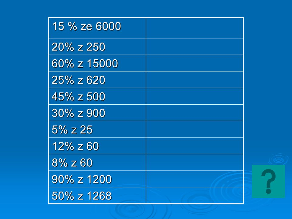 15 % ze 6000 900 20% z 250 50 60% z 15000 9000 25% z 620 155 45% z 500 225 30% z 900 270 5% z 25 1,25 12% z 60 7,2 8% z 60 4,8 90% z 1200 1080 50% z 1268 634
