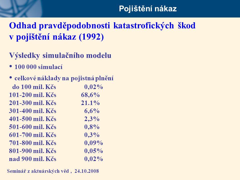 Seminář z aktuárských věd, 24.10.2008 Pojištění nákaz Odhad pravděpodobnosti katastrofických škod v pojištění nákaz (1992) Výsledky simulačního modelu