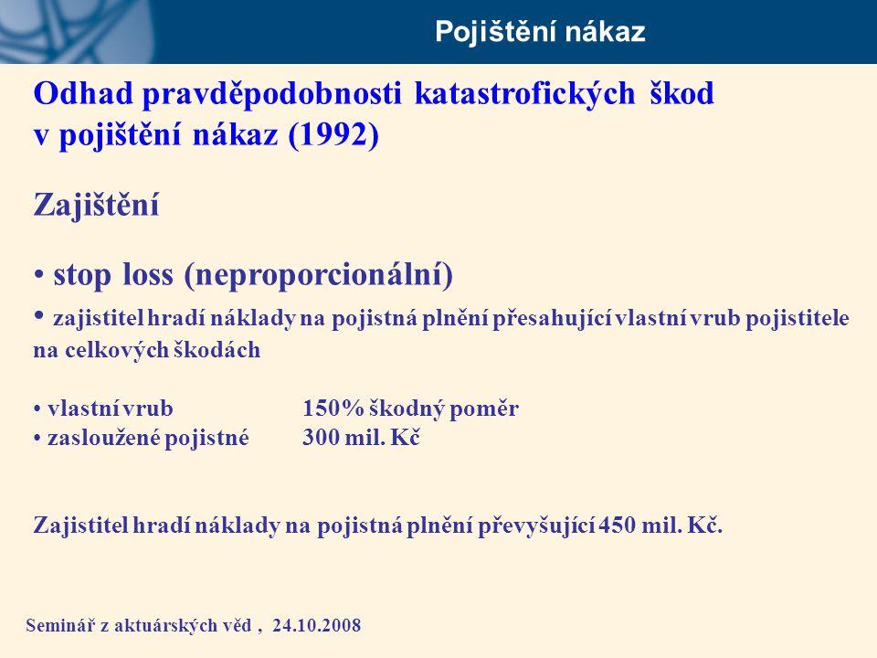 Seminář z aktuárských věd, 24.10.2008 Pojištění nákaz Odhad pravděpodobnosti katastrofických škod v pojištění nákaz (1992) Zajištění • stop loss (nepr