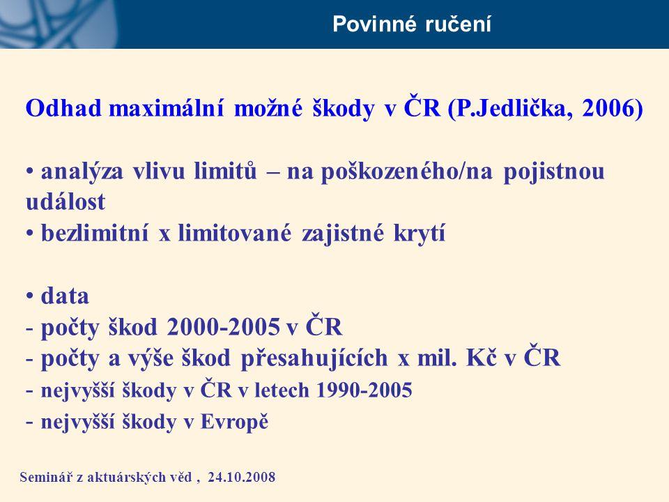 Seminář z aktuárských věd, 24.10.2008 Povinné ručení Odhad maximální možné škody v ČR (P.Jedlička, 2006) • analýza vlivu limitů – na poškozeného/na po