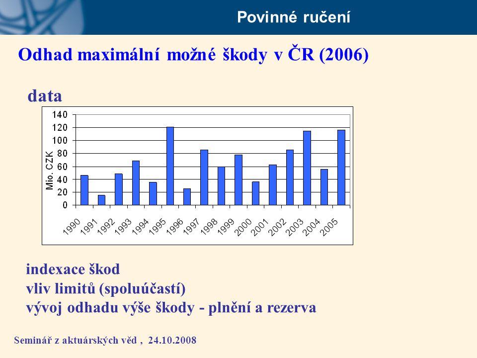 Seminář z aktuárských věd, 24.10.2008 Povinné ručení Odhad maximální možné škody v ČR (2006) data indexace škod vliv limitů (spoluúčastí) vývoj odhadu
