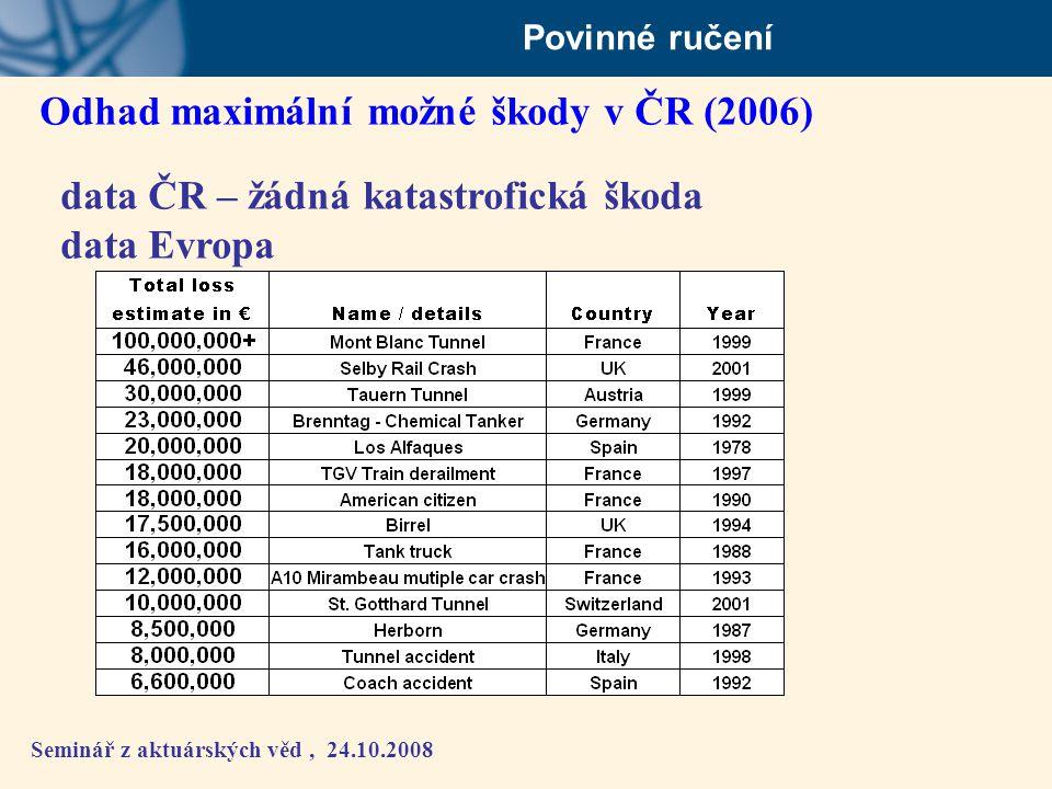 Seminář z aktuárských věd, 24.10.2008 Povinné ručení Odhad maximální možné škody v ČR (2006) data ČR – žádná katastrofická škoda data Evropa