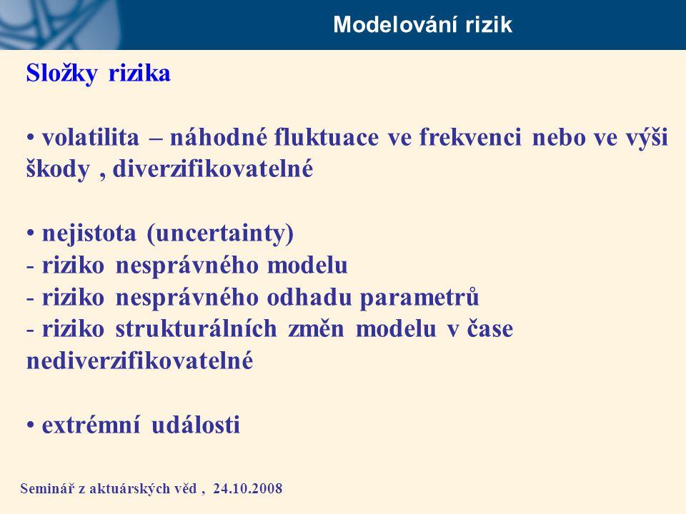 Seminář z aktuárských věd, 24.10.2008 Modelování rizik Složky rizika • volatilita – náhodné fluktuace ve frekvenci nebo ve výši škody, diverzifikovate