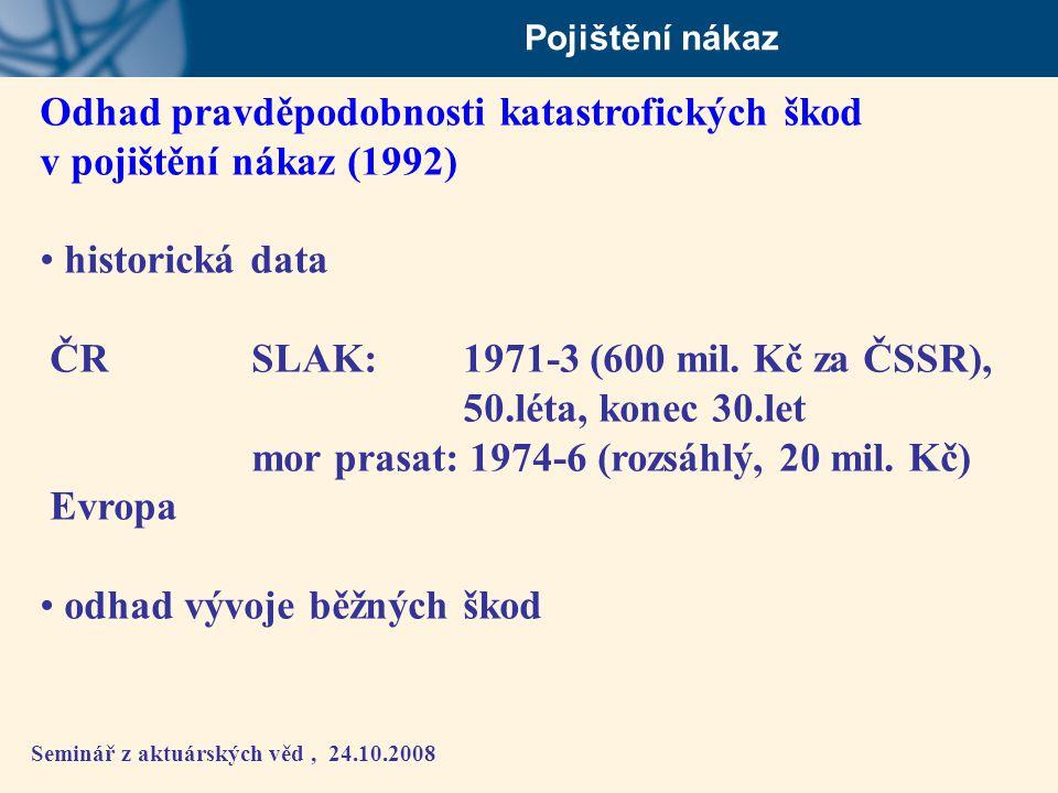 Seminář z aktuárských věd, 24.10.2008 Pojištění nákaz Odhad pravděpodobnosti katastrofických škod v pojištění nákaz (1992) • historická data ČR SLAK: