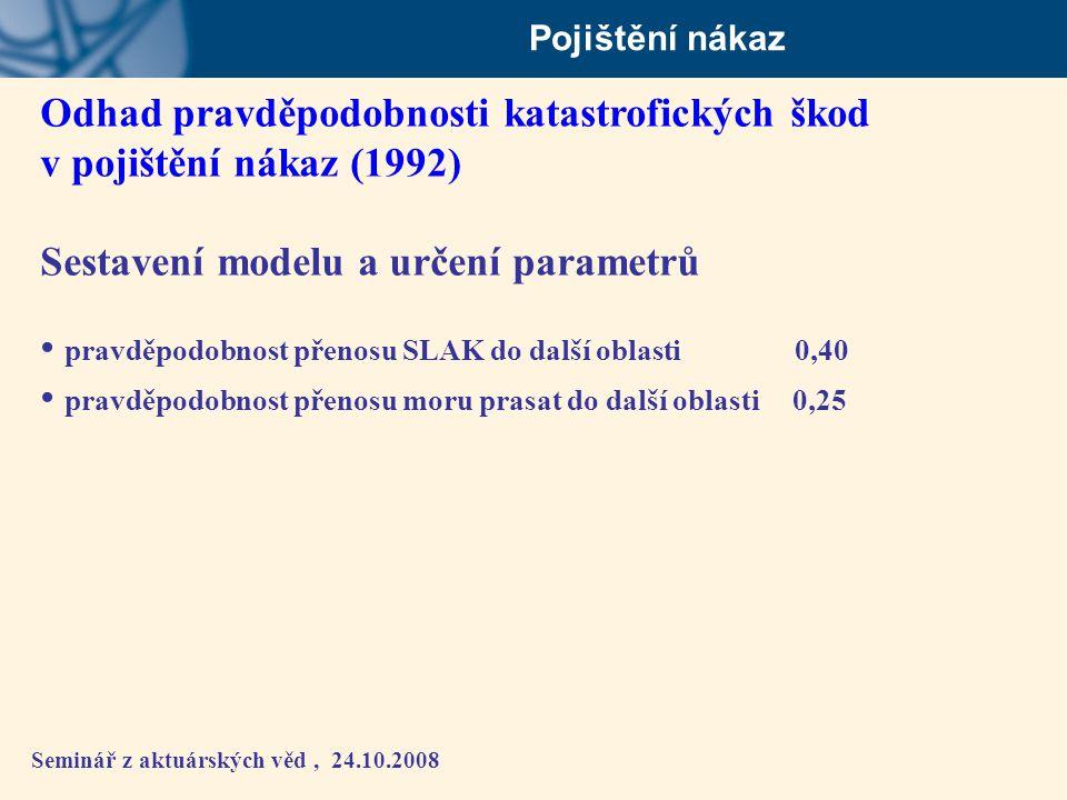 Seminář z aktuárských věd, 24.10.2008 Pojištění nákaz Odhad pravděpodobnosti katastrofických škod v pojištění nákaz (1992) Sestavení modelu a určení p