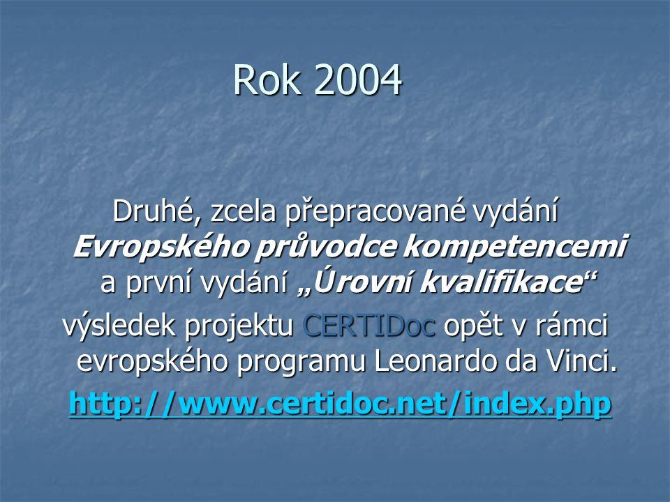 """Rok 2004 Rok 2004 Druhé, zcela přepracované vydání Evropského průvodce kompetencemi a první vyd á n í """"Ú rovn í kvalifikace výsledek projektu CERTIDoc opět v rámci evropského programu Leonardo da Vinci."""