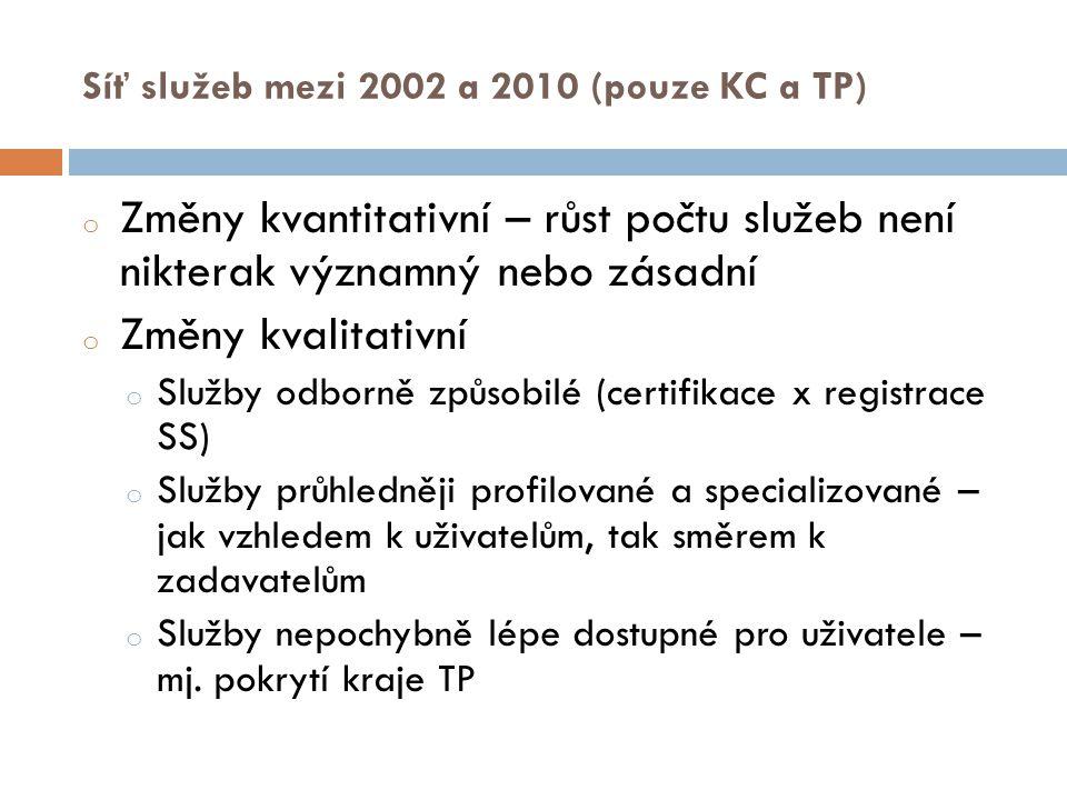Síť služeb mezi 2002 a 2010 (pouze KC a TP) o Změny kvantitativní – růst počtu služeb není nikterak významný nebo zásadní o Změny kvalitativní o Služb