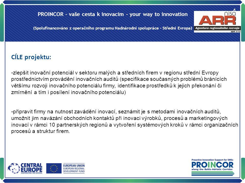 PROINCOR - vaše cesta k inovacím - your way to innovation (Spolufinancováno z operačního programu Nadnárodní spolupráce – Střední Evropa) 4 CÍLE projektu: -zlepšit inovační potenciál v sektoru malých a středních firem v regionu střední Evropy prostřednictvím provádění inovačních auditů (specifikace současných problémů bránících většímu rozvoji inovačního potenciálu firmy, identifikace prostředků k jejich překonání či zmírnění a tím i posílení inovačního potenciálu) -připravit firmy na nutnost zavádění inovací, seznámit je s metodami inovačních auditů, umožnit jim navázání obchodních kontaktů při inovaci výrobků, procesů a marketingových inovací v rámci 10 partnerských regionů a vytvoření systémových kroků v rámci organizačních procesů a struktur firem.