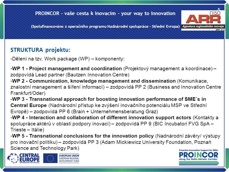 PROINCOR - vaše cesta k inovacím - your way to innovation (Spolufinancováno z operačního programu Nadnárodní spolupráce – Střední Evropa) 5 STRUKTURA