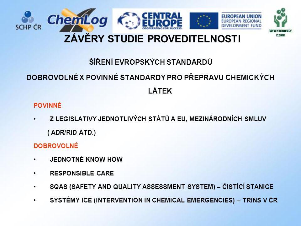 ZÁVĚRY STUDIE PROVEDITELNOSTI ŠÍŘENÍ EVROPSKÝCH STANDARDŮ DOBROVOLNÉ X POVINNÉ STANDARDY PRO PŘEPRAVU CHEMICKÝCH LÁTEK POVINNÉ •Z LEGISLATIVY JEDNOTLIVÝCH STÁTŮ A EU, MEZINÁRODNÍCH SMLUV ( ADR/RID ATD.) DOBROVOLNÉ •JEDNOTNÉ KNOW HOW •RESPONSIBLE CARE •SQAS (SAFETY AND QUALITY ASSESSMENT SYSTEM) – ČISTÍCÍ STANICE •SYSTÉMY ICE (INTERVENTION IN CHEMICAL EMERGENCIES) – TRINS V ČR
