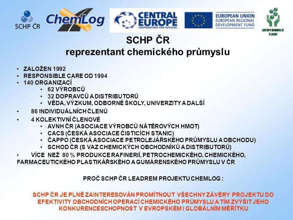 SCHP ČR reprezentant chemického průmyslu • ZALOŽEN 1992 • RESPONSIBLE CARE OD 1994 • 140 ORGANIZACÍ •62 VÝROBCŮ •32 DOPRAVCŮ A DISTRIBUTORŮ •VĚDA, VÝZKUM, ODBORNÉ ŠKOLY, UNIVERZITY A DALŠÍ • 86 INDIVIDUÁLNÍCH ČLENŮ • 4 KOLEKTIVNÍ ČLENOVÉ •AVNH ČR (ASOCIACE VÝROBCŮ NÁTĚROVÝCH HMOT) •CACS (ČESKÁ ASOCIACE ČISTICÍCH STANIC) •ČAPPO (ČESKÁ ASOCIACE PETROLEJÁŘSKÉHO PRŮMYSLU A OBCHODU) •SCHOD ČR (S VAZ CHEMICKÝCH OBCHODNÍKŮ A DISTRIBUTORŮ) • VÍCE NEŽ 80 % PRODUKCE RAFINERIÍ, PETROCHEMICKÉHO, CHEMICKÉHO, FARMACEUTICKÉHO PLASTIKÁŘSKÉHO A GUMÁRENSKÉHO PRŮMYSLU V ČR PROČ SCHP ČR LEADREM PROJEKTU CHEMLOG : SCHP ČR JE PLNĚ ZAINTERESOVÁN PROMÍTNOUT VŠECHNY ZÁVĚRY PROJEKTU DO EFEKTIVITY OBCHODNÍCH OPERACÍ CHEMICKÉHO PRŮMYSLU A TÍM ZVÝŠIT JEHO KONKURENCESCHOPNOST V EVROPSKÉM I GLOBÁLNÍM MĚŘÍTKU
