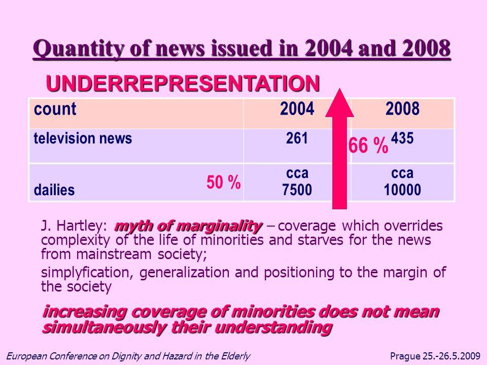 Prague 25.-26.5.2009European Conference on Dignity and Hazard in the Elderly Share of messages by media type Newspapers/televisions20042008 Mladá fronta Dnes (top readed) 72%55% Blesk (tabloid) 13%6% Právo9%17% Hospodářské noviny (quality press, economy oriented) 5%6% Lidové noviny1%9% Aha (tabloid) 3% Šíp (tabloid) 3% Count 100 % of articles750010 000 Nova - Televizní noviny (commercial) 39%25% Prima – Deník (commercial) 32%33% ČT1 – Události (public service) 29%43% Count 100 % of news261435