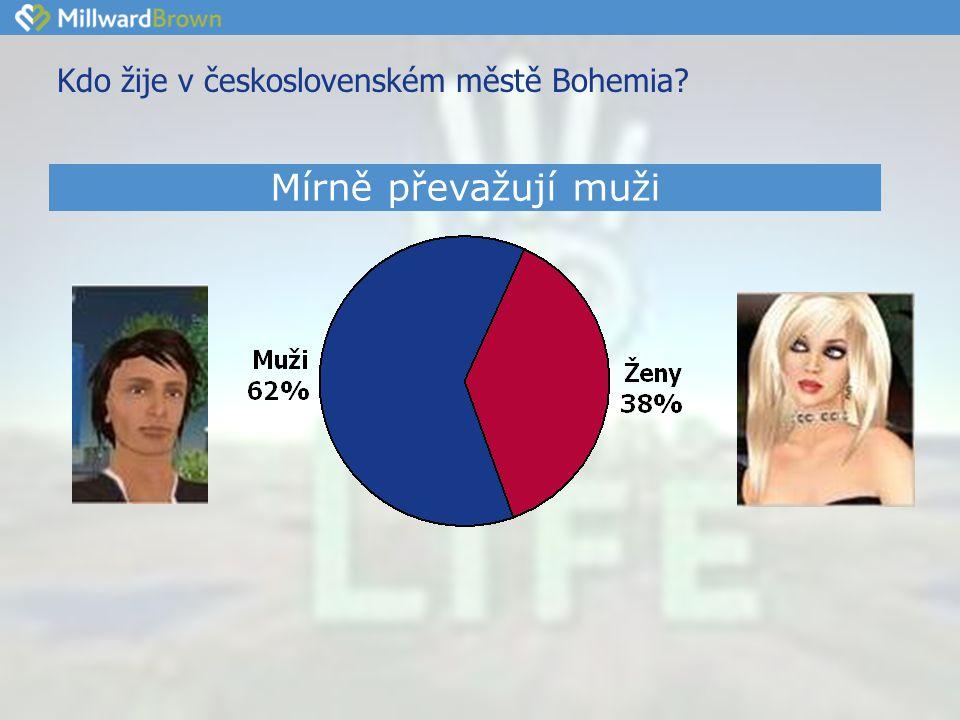 Kdo žije v československém městě Bohemia Mírně převažují muži