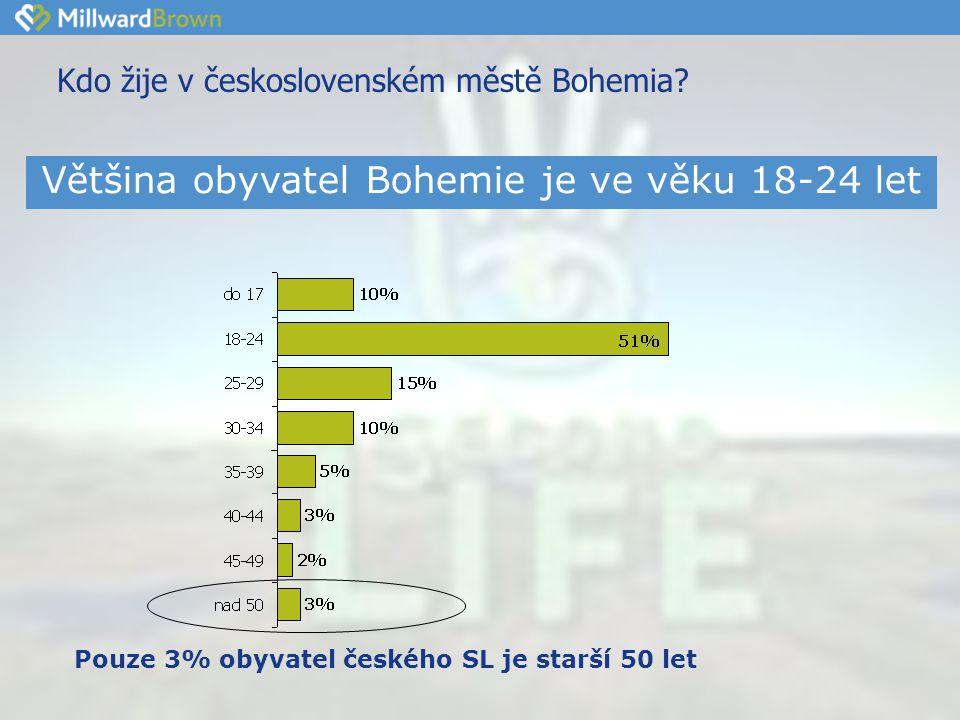 Kdo žije v československém městě Bohemia.
