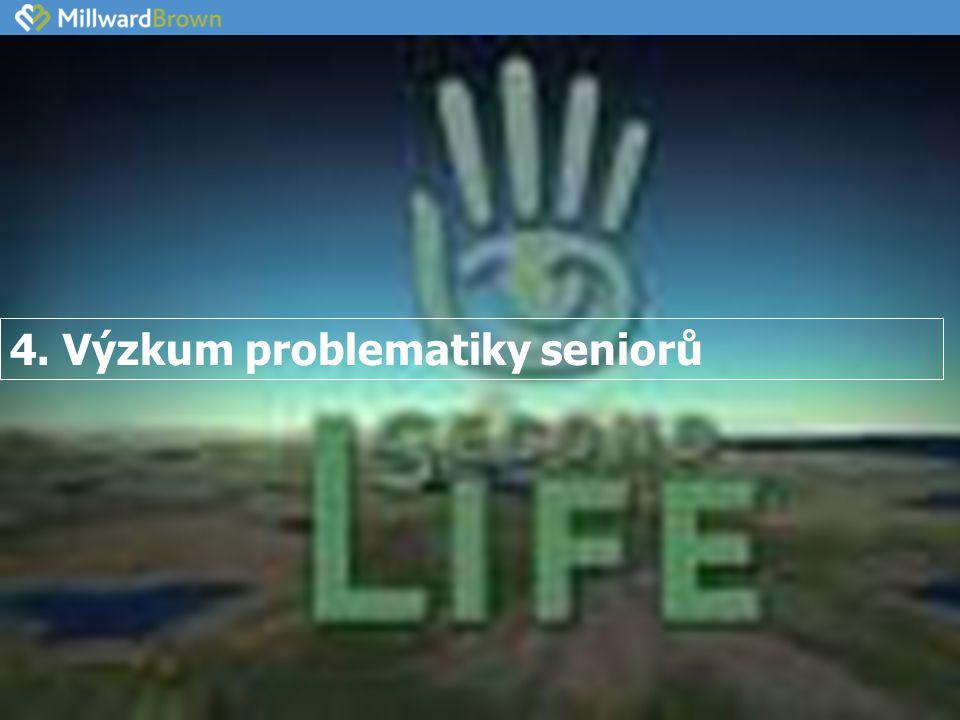 4. Výzkum problematiky seniorů
