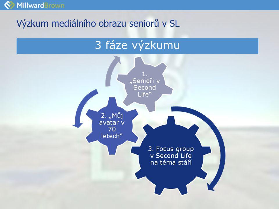 Výzkum mediálního obrazu seniorů v SL 3 fáze výzkumu