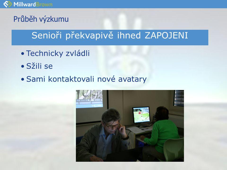 Průběh výzkumu •Technicky zvládli •Sžili se •Sami kontaktovali nové avatary Senioři překvapivě ihned ZAPOJENI