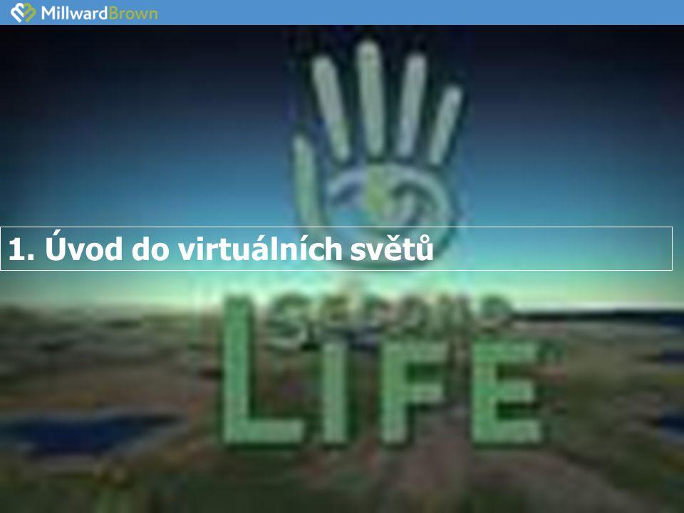 Úvod do virtuálních světů •internet – web – 2D – stránky •internet – virtuální svět – 3D – místa •>100 virtuálních světů •300 mil.