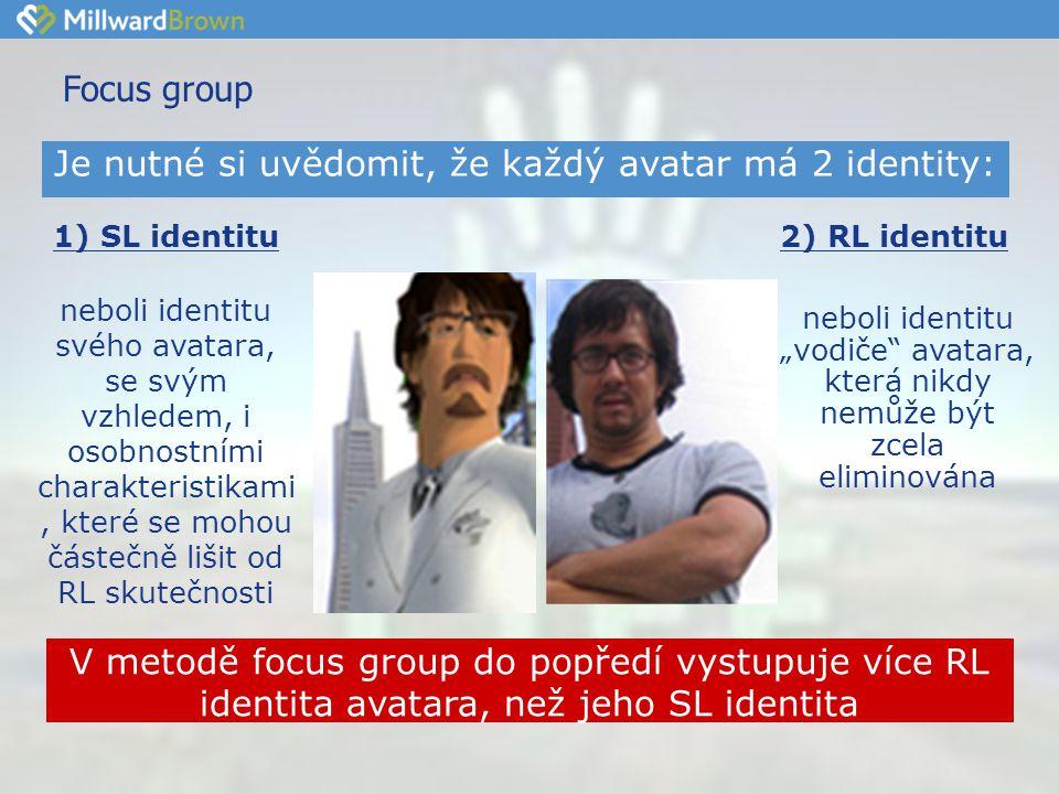 """Focus group 1) SL identitu neboli identitu svého avatara, se svým vzhledem, i osobnostními charakteristikami, které se mohou částečně lišit od RL skutečnosti Je nutné si uvědomit, že každý avatar má 2 identity: 2) RL identitu neboli identitu """"vodiče avatara, která nikdy nemůže být zcela eliminována V metodě focus group do popředí vystupuje více RL identita avatara, než jeho SL identita"""