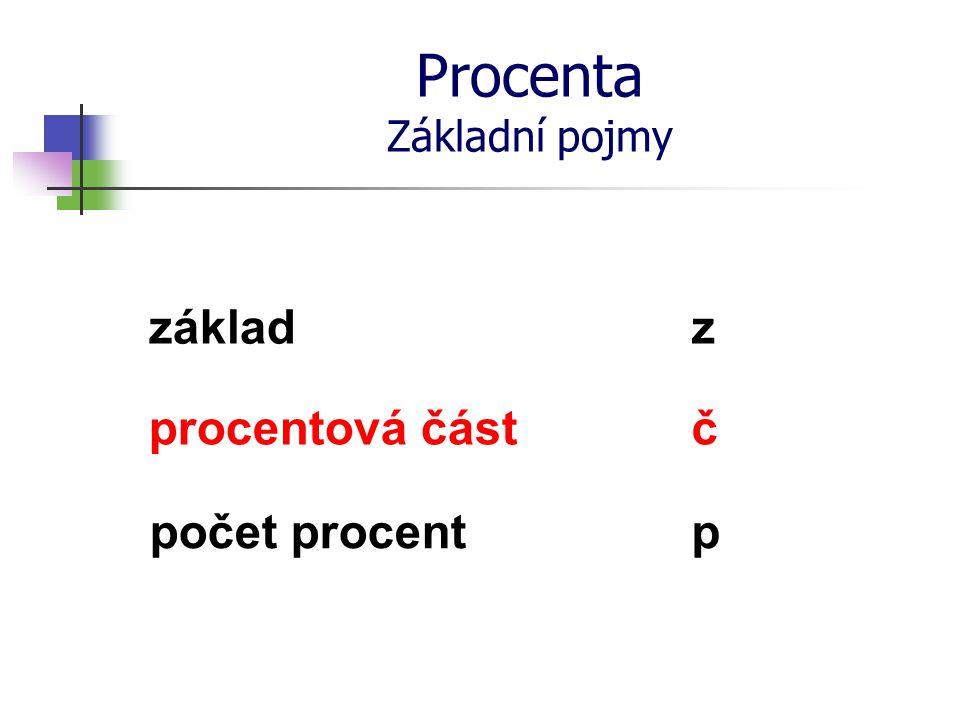Procenta Základní pojmy procentová část počet procent základ z p č