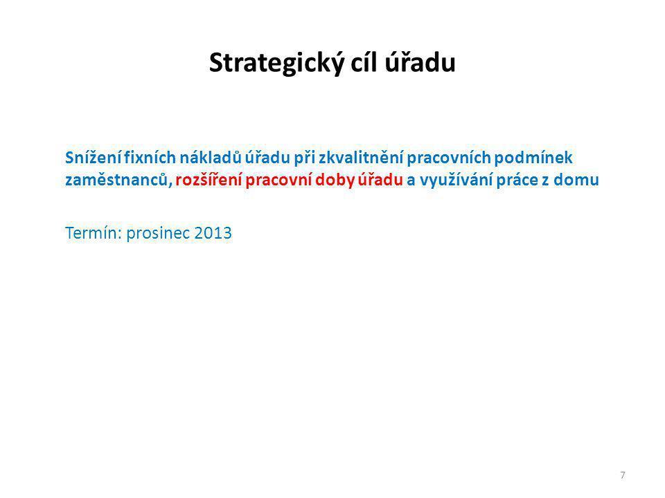 Strategický cíl úřadu Snížení fixních nákladů úřadu při zkvalitnění pracovních podmínek zaměstnanců, rozšíření pracovní doby úřadu a využívání práce z domu Termín: prosinec 2013 7