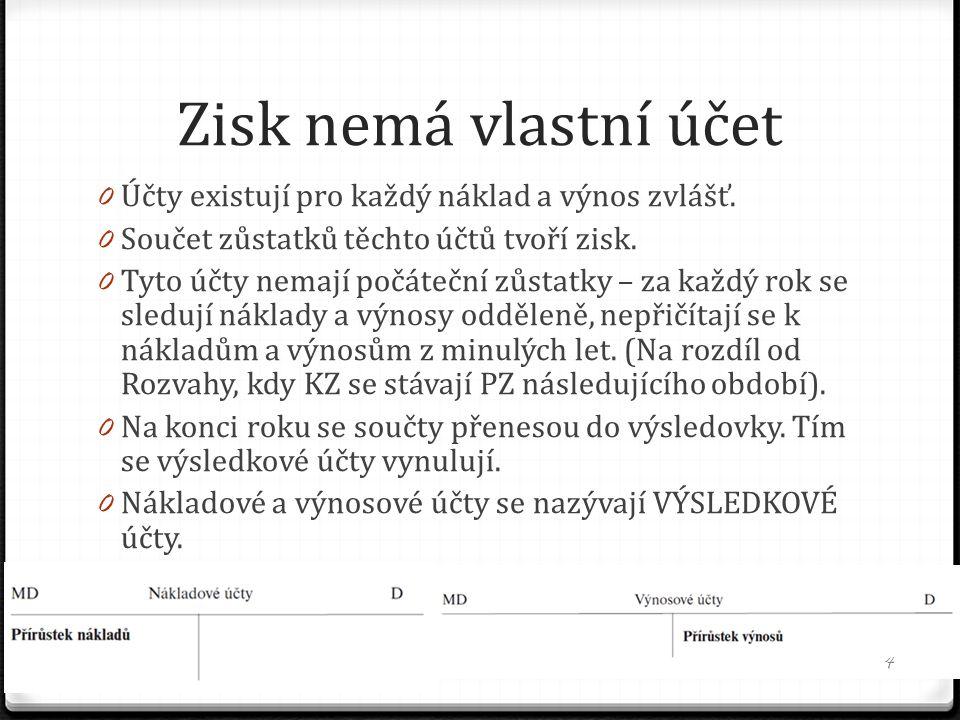 Konečné převodové operace – KZ (KS) na Nákladových a Výnosových účtech se převedou na účet Zisku (účetní programy tento převod udělají automaticky) 5