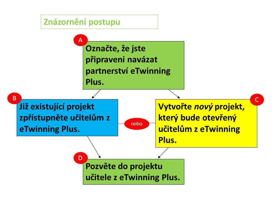 Již existující projekt zpřístupněte učitelům z eTwinning Plus. Znázornění postupu Vytvořte nový projekt, který bude otevřený učitelům z eTwinning Plus