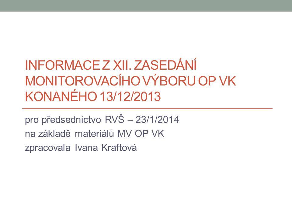 INFORMACE Z XII.