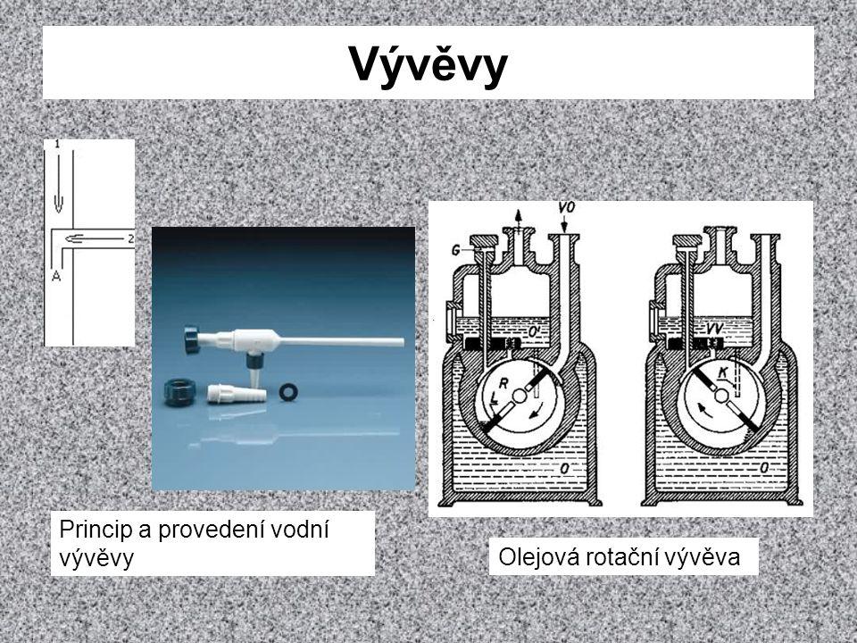 Vývěvy Princip a provedení vodní vývěvy Olejová rotační vývěva