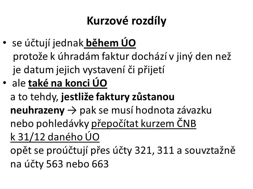 Účtování kurzových rozdílů 1/ PFA 300 EUR kurz 25…… 7 500…….