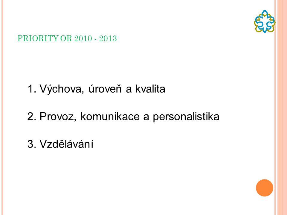PRIORITY OR 2010 - 2013 1. Výchova, úroveň a kvalita 2. Provoz, komunikace a personalistika 3. Vzdělávání