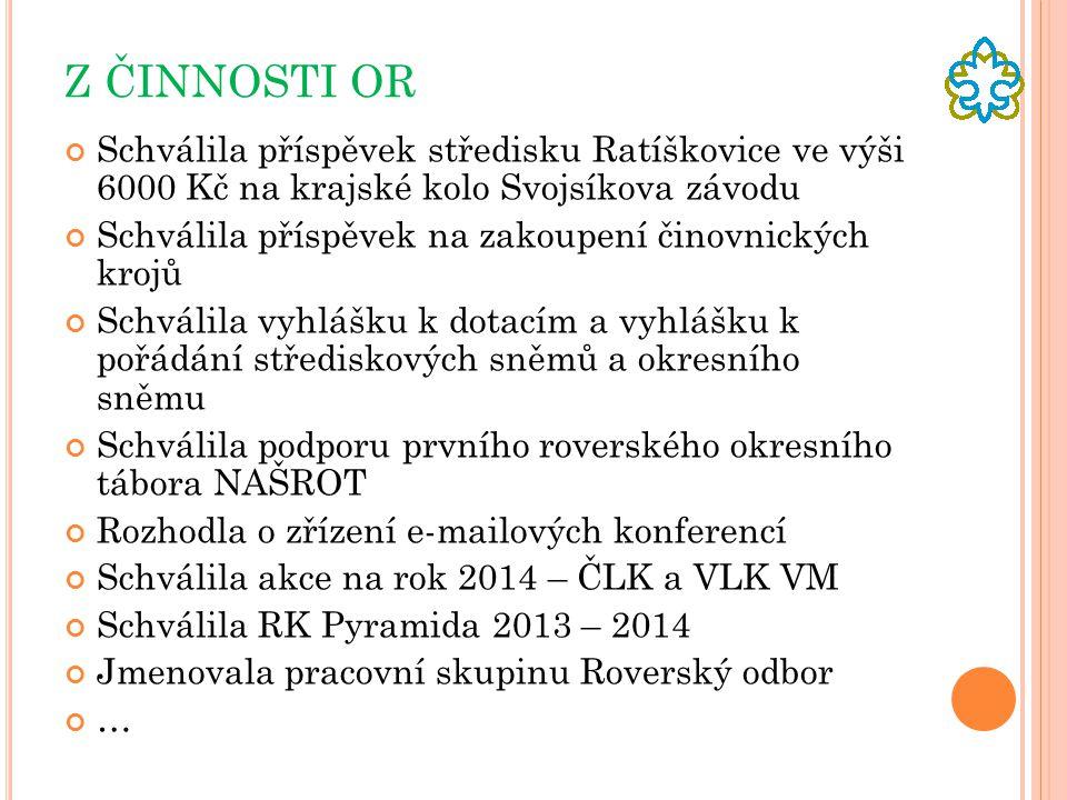 Z ČINNOSTI OR Schválila příspěvek středisku Ratíškovice ve výši 6000 Kč na krajské kolo Svojsíkova závodu Schválila příspěvek na zakoupení činovnických krojů Schválila vyhlášku k dotacím a vyhlášku k pořádání střediskových sněmů a okresního sněmu Schválila podporu prvního roverského okresního tábora NAŠROT Rozhodla o zřízení e-mailových konferencí Schválila akce na rok 2014 – ČLK a VLK VM Schválila RK Pyramida 2013 – 2014 Jmenovala pracovní skupinu Roverský odbor …