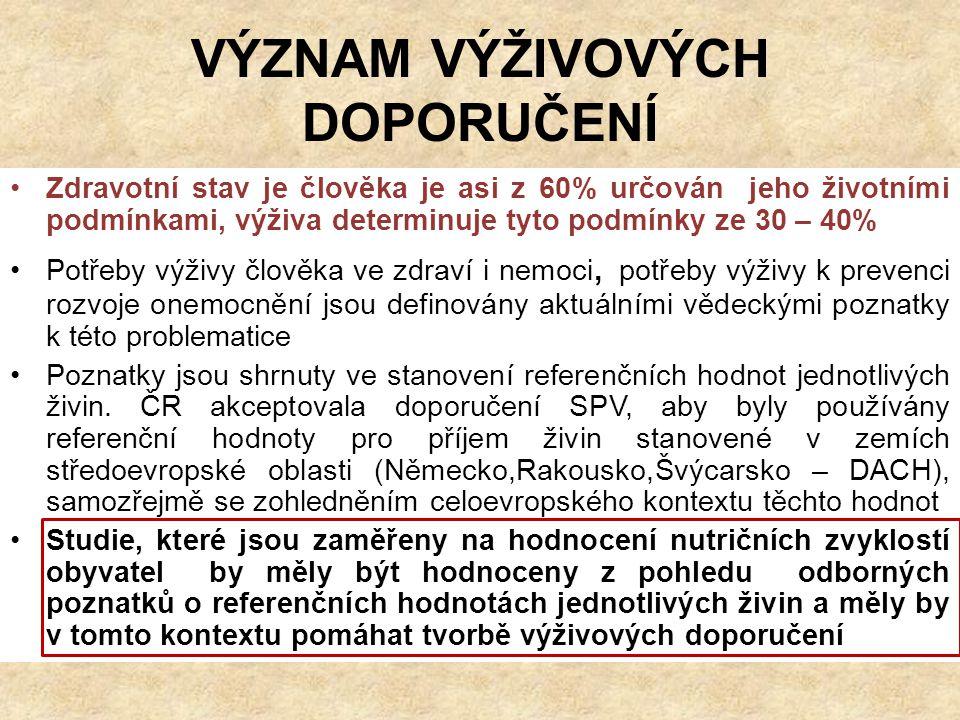 """STUDIE – r.2007 Místo : Praha, Brno Soubor: Zaměření studie na děti : a) navštěvujících mateřské školy (věk 4-6 let) b) nižší stupeň základní školy (věk 7-10 let) Metodika : a) obecný dotazník k charakteristice souboru b) kompletní dvoudenní jídelníček dětí (škola i domov) c) jednotné zpracování výsledků programem """"Nutridan Metodika k hodnocení výsledků : a) obecné dotazníky byly hodnoceny podle zadání b ) stav výživy dětí byl určen podle referenčních auxologických údajů, aktuálně platných v ČR c) příjem více jak 30 živin byl posuzován v rámci doporučených referenčních hodnoty pro příjem živin – DACH d) statistika"""