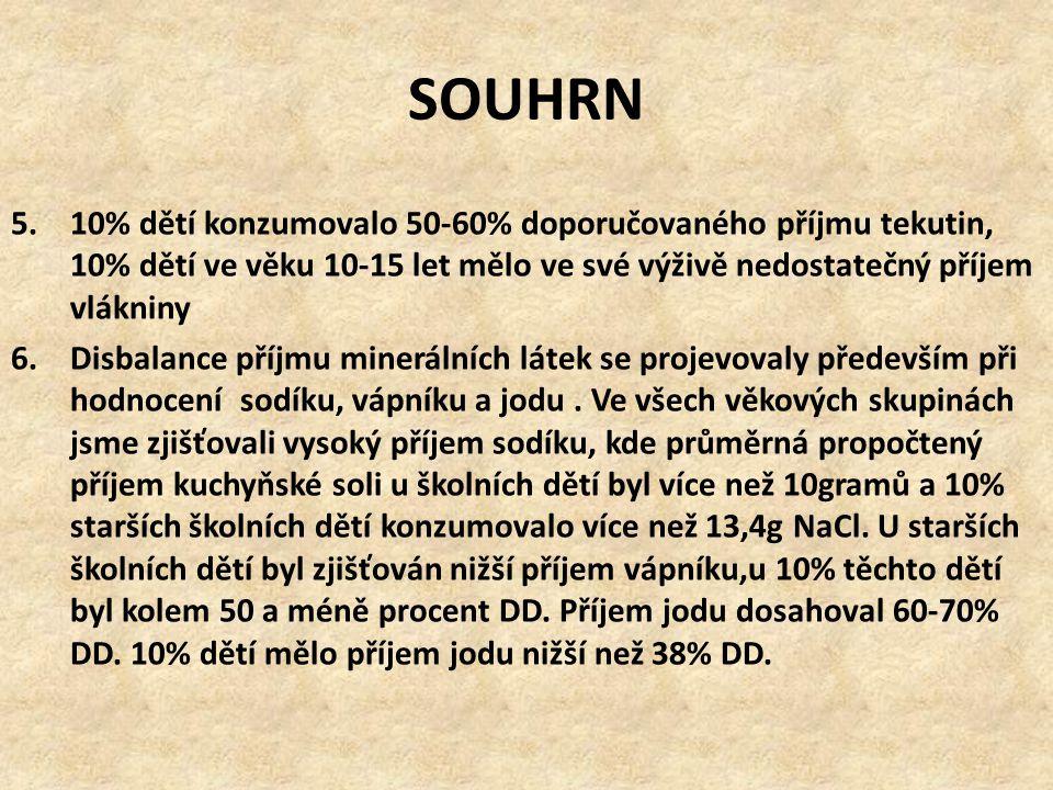 SOUHRN 7)Byly zjištěny některé nedostatky v příjmu vitaminů D, E a kyseliny listové.