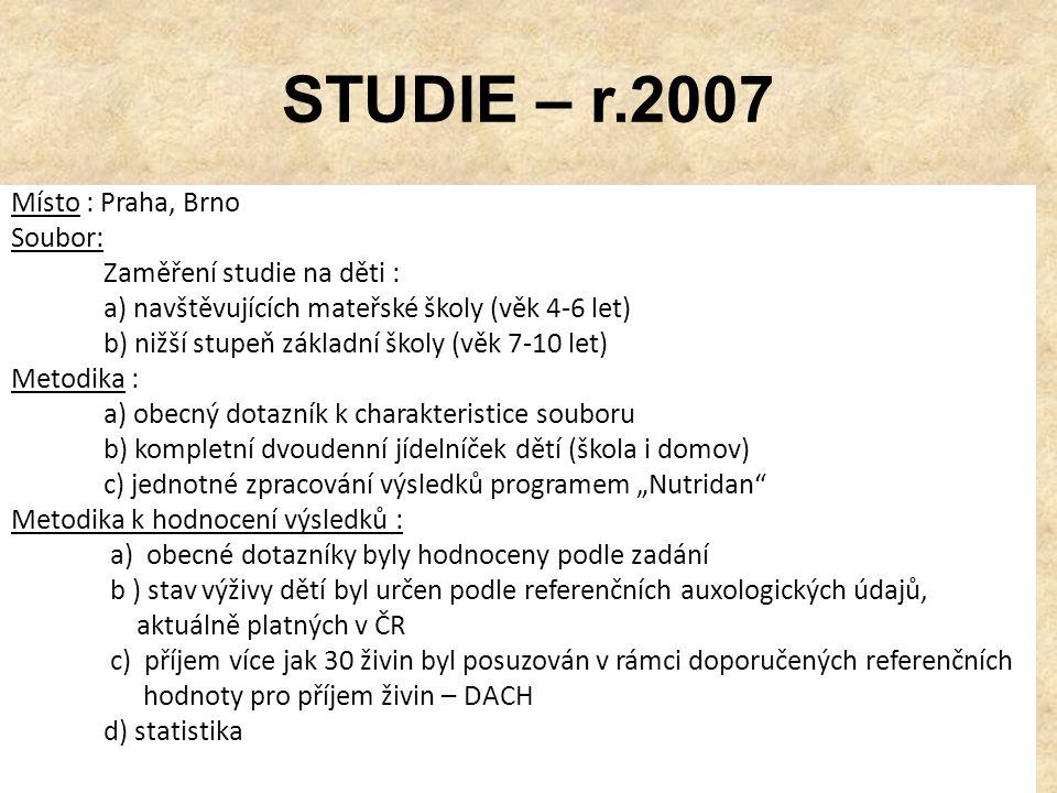 """STUDIE – r.2010 Místo : Praha, Brno, Plzeň Soubor: Zaměření studie na děti : b) nižší stupeň základní školy (věk 7-10 let) c) vyšší stupeň základní školy ( věk 11-15 let) Metodika : a) obecný dotazník k charakteristice souboru b) kompletní pětidenní jídelníček dětí (škola i domov) c) jednotné zpracování výsledků programem """"Nutridan Metodika k hodnocení výsledků : a) obecné dotazníky byly hodnoceny podle zadání b ) stav výživy dětí byl určen podle referenčních auxologických údajů, aktuálně platných v ČR c) příjem více jak 30 živin byl posuzován v rámci doporučených referenčních hodnoty pro příjem živin – DACH d) statistika"""