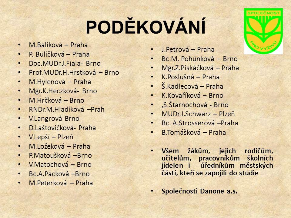 PODĚKOVÁNÍ • M.Baliková – Praha • P. Bulíčková – Praha • Doc.MUDr.J.Fiala- Brno • Prof.MUDr.H.Hrstková – Brno • M.Hylenová – Praha • Mgr.K.Heczková- B