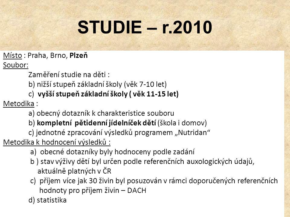 STUDIE – r.2010 Místo : Praha, Brno, Plzeň Soubor: Zaměření studie na děti : b) nižší stupeň základní školy (věk 7-10 let) c) vyšší stupeň základní šk