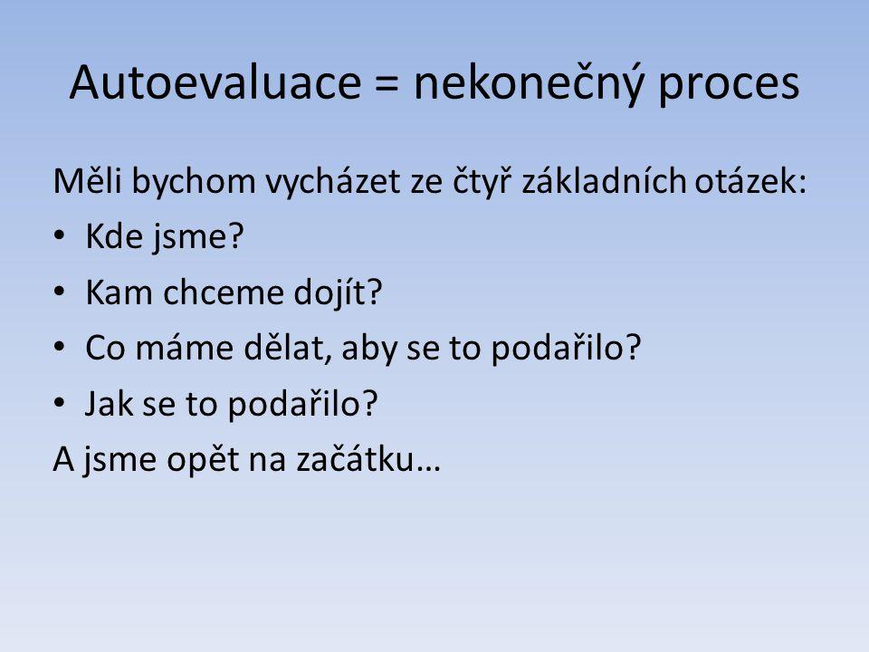 Autoevaluace = nekonečný proces Měli bychom vycházet ze čtyř základních otázek: • Kde jsme? • Kam chceme dojít? • Co máme dělat, aby se to podařilo? •